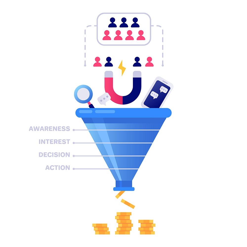 Web Analysis, Web Analysis / CRO