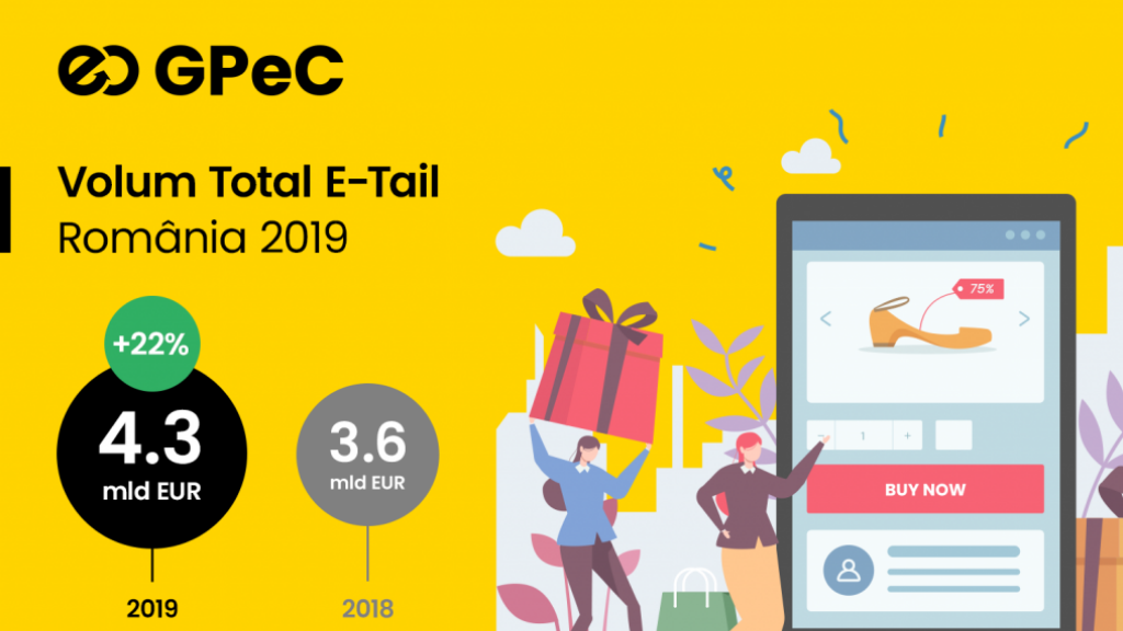 Raport piata E-Commerce din Romania 2019