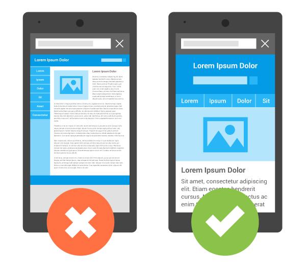 Site optimizat pe mobil - metode pentru a maximiza conversia