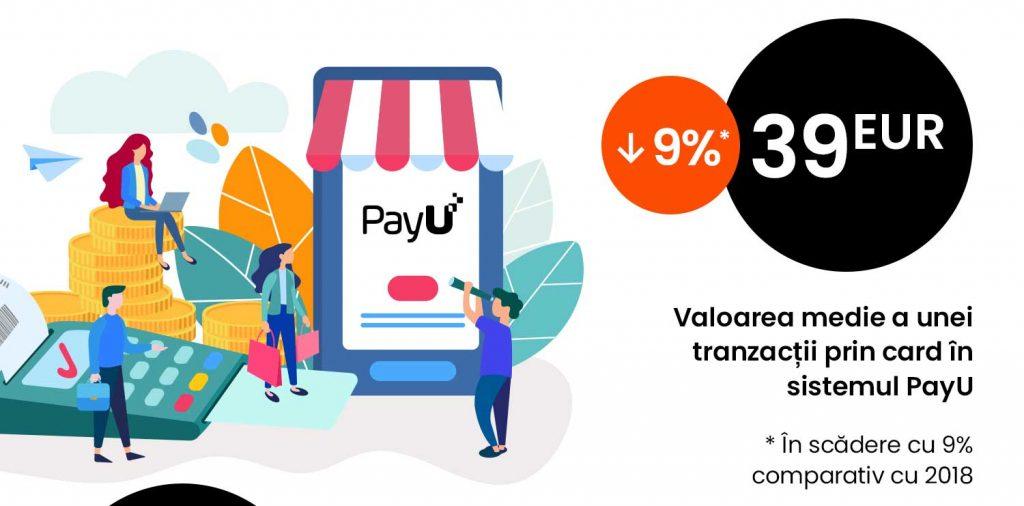 e-Commerce, GPeC. Raport e-Commerce România 2019